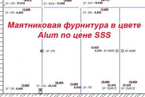Маятниковая фурнитура в цвете Alum по цене SSS
